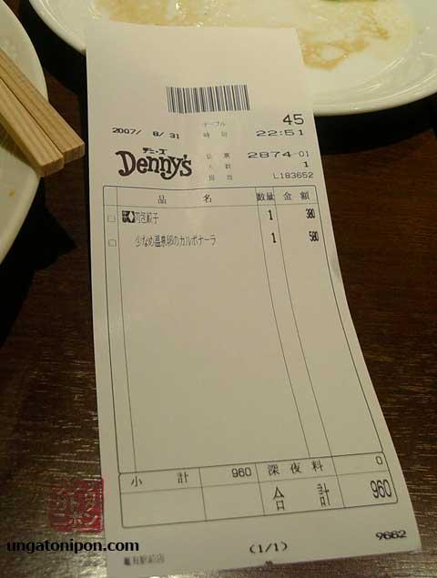 Kanjou de Dennys