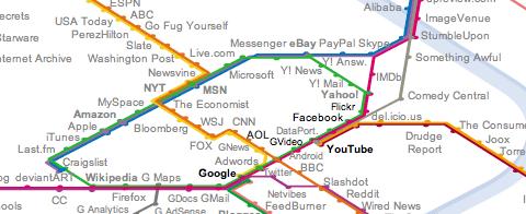 Tendencias web en el Metro de Tokio