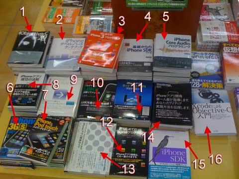 Libros para iPhone OS